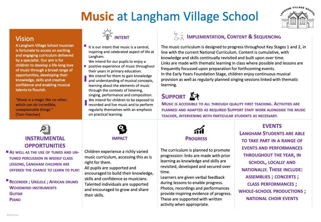 Music At Langham Village School.pptx